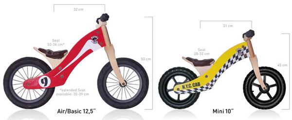 Cómo elegir una bici infantil